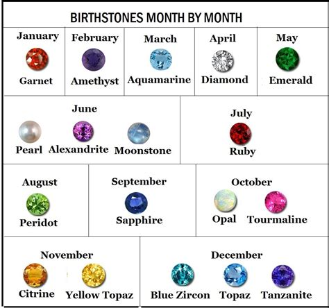 search results for birthstones and their meanings calendar 2015