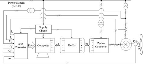 circuit diagram of induction generator 28 images
