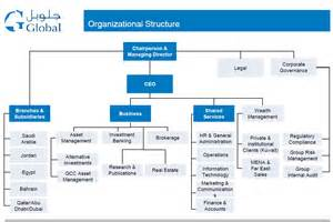 international business example of international business