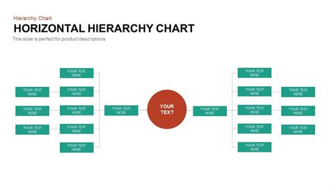 hiearchy chart horizontal hierarchy chart slidebazaar