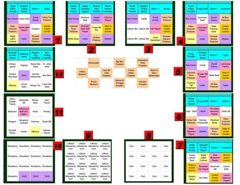 square foot gardening layout plans square foot gardening layout plans garden plan square