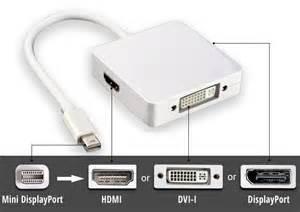 macbook pro mini displayport to displayport hdmi dvi