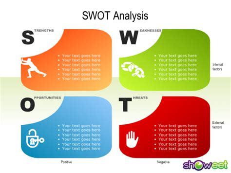 swott template swot analysis free powerpoint charts
