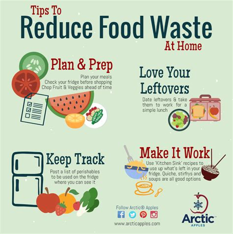 5 tips to reduce food waste at home arctic apples