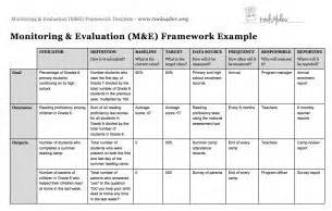 critical evaluation template monitoring and evaluation early learning toolkit