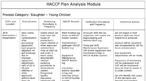 exle haccp plans haccp pinterest
