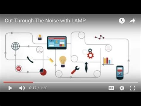 Cut Out The Noise With The Comply Noise Reduction Earbuds From Sharper Image by Cut Through The Noise With L