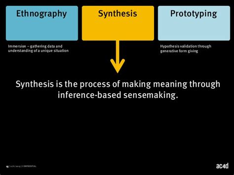 design synthesis definition define synthesising