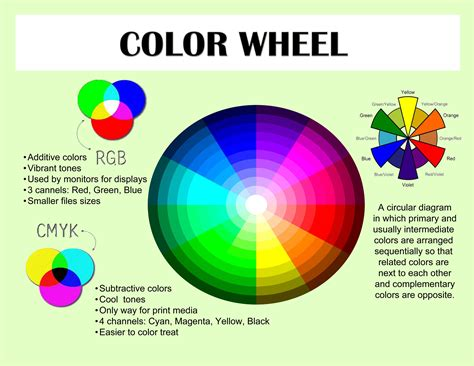 color wheel design learning about the functions of color wheel interior