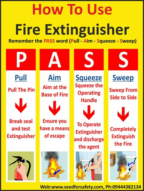 How To Extinguish A Fireplace by