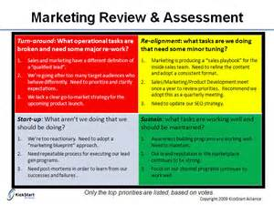 brand assessment template audit template marketing caign development