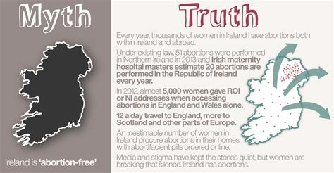 8 Reasons To The by 8 Myths Abortion Rights Caign Ireland