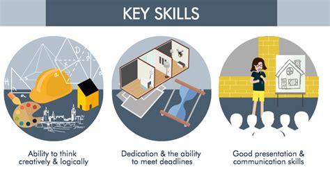 architect skills needed home design