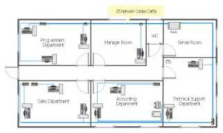 Floor Plan Diagrams Network Wiring Cable Computer And Network Examples