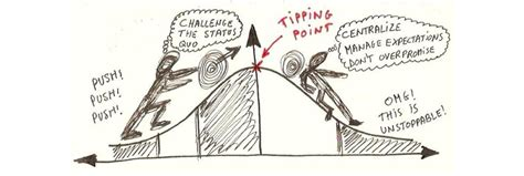 el punto clave the tipping point books the tipping point how things can make a big difference