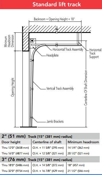 Overhead Door Detail Sectional Door Track Details