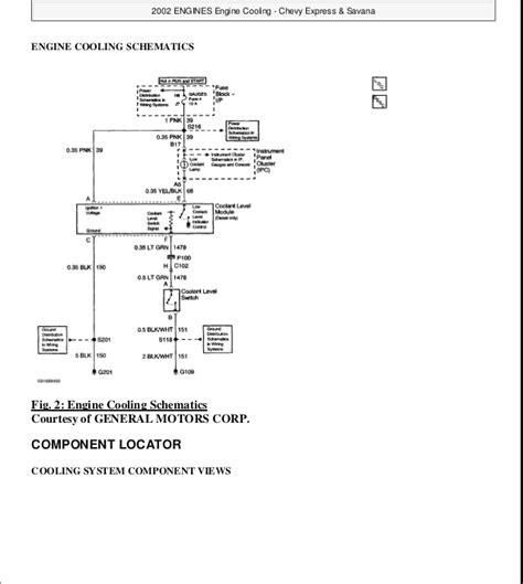 service manual how to install 2001 gmc savana 1500 fan shroud how to install 2001 gmc savana 2001 gmc savana service repair manual