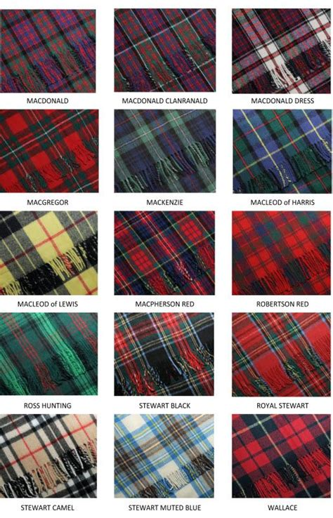 pattern colorful kilt tartan a home tour