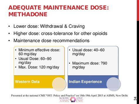 Methadone Dosage For Detox by Clinical Practice Guidelines For Buprenorphine And