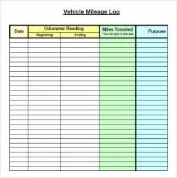 Business Mileage Log Template Log Template Download Documents In Pdf Word Excel