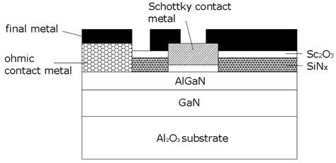 schottky diode hydrogen sensor pt schottky diode gas sensors formed on gan and algan gan heterostructure 28 images sensors