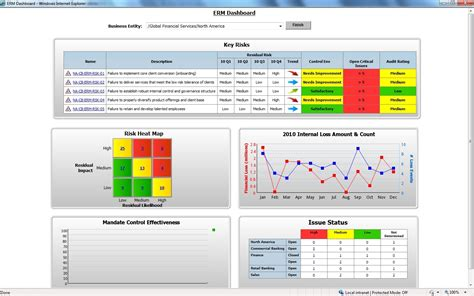 enterprise risk management report template risk management dashboard images