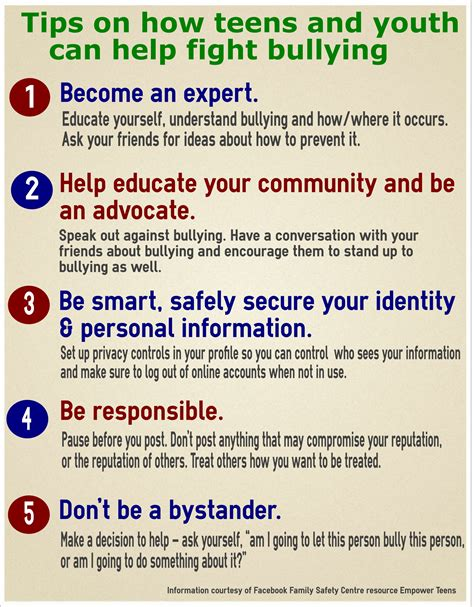 ten tips to prevent cyberbullying the anti bully blog how canada s youth are using social media to put an end to