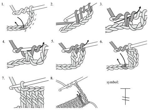 stitches illustration ergahandmade crochet stitches