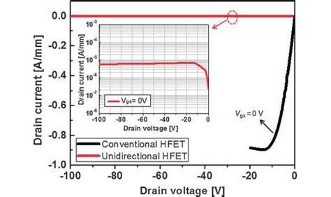 jans schottky diode breakover diode function 28 images breakover diode function 28 images protection of i v