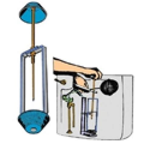 Specialist Plumbing Tools by Plumbing Specialty Tools Heavy Duty Supplies