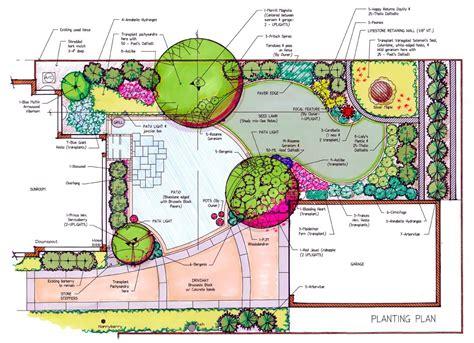 garden design plant layout garden design with firefly garden design services with