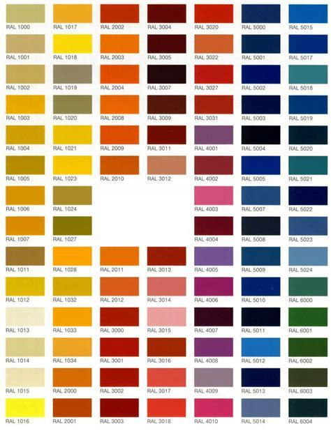 tavola colori ral trova i colori ral per la tua casa