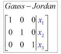 calculator gauss jordan matem 225 ticas con tecnolog 237 a octubre 2012
