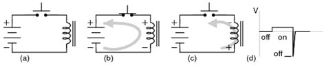 inductor with polarity inductor commutating circuits diodes and rectifiers electronics textbook