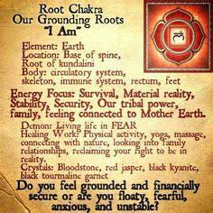 pathway   truth posts tagged chakra chakra