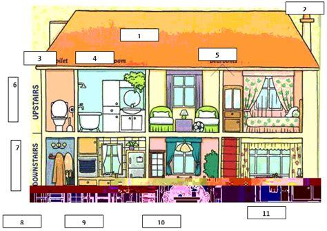 Das Bild Im Haus by Bilder Fr Die Wohnung Wohndesign Und Inneneinrichtung