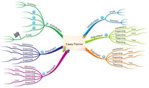 Mind Map For Writing An Essay by Education Exle Mind Maps Imindmap Mind Mapping