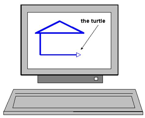 logo turtle computer logo dictionary definition logo defined