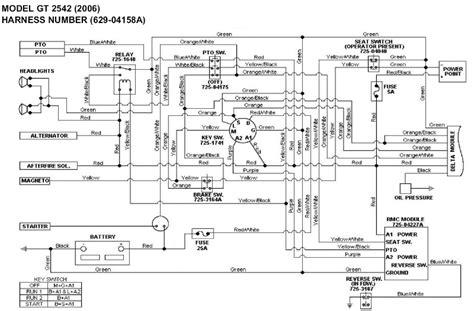 ih cub cadet forum wiring diagram