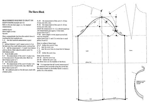 pattern drafting basic bodice week 1 drafting the basic blocks laura after midnight
