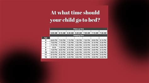 what time should kids go to bed feedback at 5 00 what time should kids go to bed