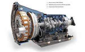 Electric Car Engine Torque Car And Driver