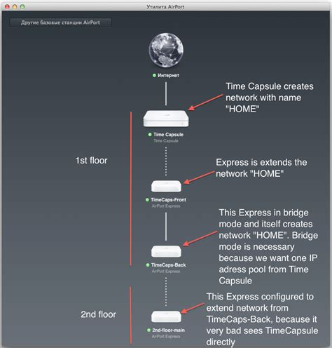 100 apple airport wiring diagram wired home network