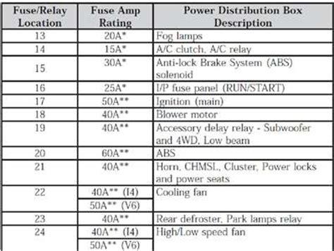 car engine repair manual 2006 ford fusion parental controls 2010 ford fusion fuse diagram large wiring diagram manual