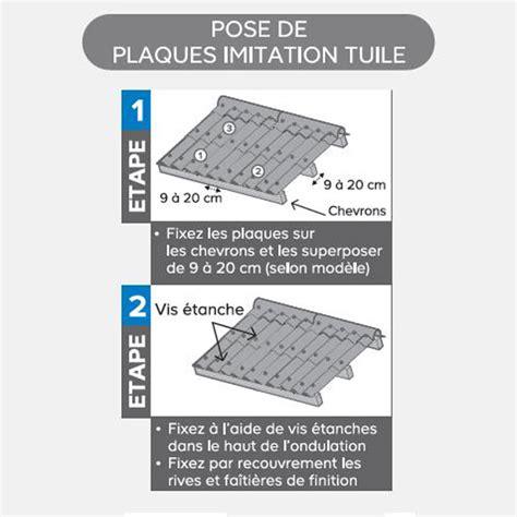 Plaque Pvc Imitation Tuile by Plaque Fibro Imitation Tuile J Cherence