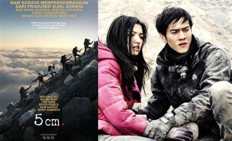 motivasi film 5 cm kejanggalan kejanggalan film 5 cm oleh dwiki setiyawan