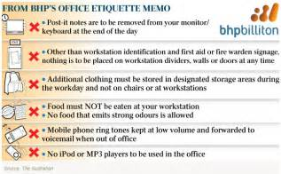 Office Kitchen Etiquette Cleanliness Quotes For Office Staff Quotesgram
