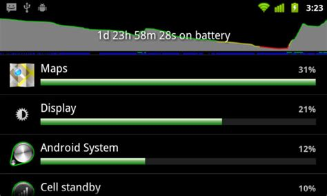 android battery drain how to reduce battery drain on an android