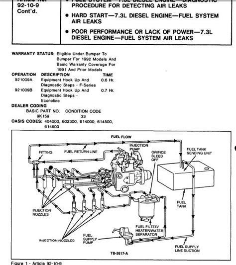 dt466 fuel system diagram dt466e fuel system diagram dt466e free engine image for
