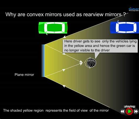 Jual Cermin Cembung Untuk Spion tmcblog 187 kenapa cermin cembung digunakan untuk kaca